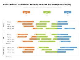 Product Portfolio Three Months Roadmap For Mobile App Development Company