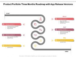 Product Portfolio Three Months Roadmap With App Release Versions