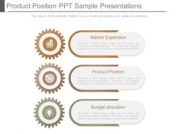 Product Position Ppt Sample Presentations