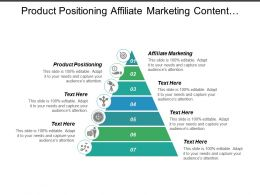 Product Positioning Affiliate Marketing Content Management Trading Strategy Cpb