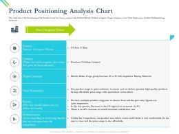 Product Positioning Analysis Chart To Choose Ppt Powerpoint Presentation Outline Slides