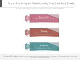 Product Positioning And Market Mapping Chart Powerpoint Shapes