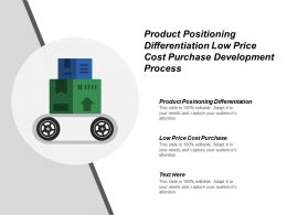 Product Positioning Differentiation Low Price Cost Purchase Development Process