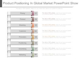 Product Positioning In Global Market Powerpoint Show