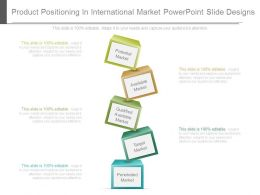 Product Positioning In International Market Powerpoint Slide Designs