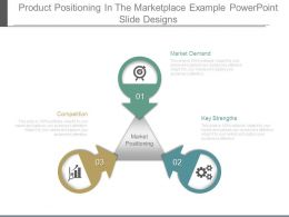 Product Positioning In The Marketplace Example Powerpoint Slide Designs