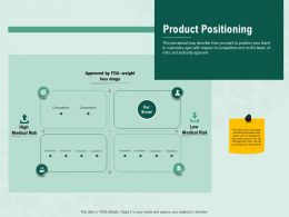 Product Positioning Low Medical Risk Ppt Powerpoint Presentation Gallery Information