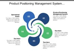 Product Positioning Management System Operational Goals Mission Vision Values Cpb