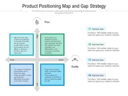 Product Positioning Map And Gap Strategy