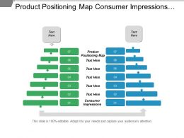 Product Positioning Map Consumer Impressions Internal Marketing Team Collaboration Cpb