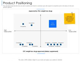 Product Positioning Medical Risk Ppt Powerpoint Presentation Professional Tips