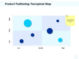 Product Positioning Perceptual Map Matrix Ppt Powerpoint Presentation Portfolio Tips