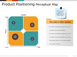 Product Positioning Perceptual Map Powerpoint Show