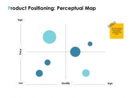 Product Positioning Perceptual Map Ppt Powerpoint Presentation Ideas Brochure