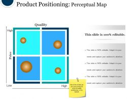 Product Positioning Perceptual Map Sample Of Ppt
