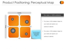 Product Positioning Perceptual Presentation Examples Map