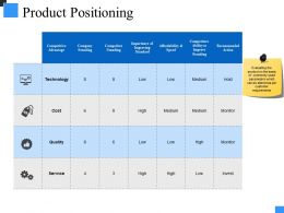 Product Positioning Powerpoint Images