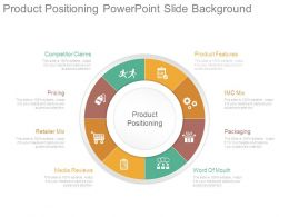Product Positioning Powerpoint Slide Background