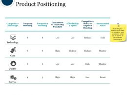 Product Positioning Powerpoint Slide Background Picture