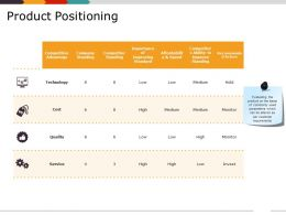 Product Positioning Powerpoint Slide Deck