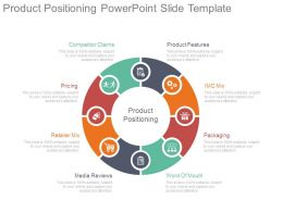 Product Positioning Powerpoint Slide Template