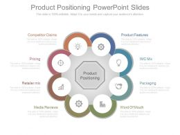 Product Positioning Powerpoint Slides
