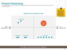 Product Positioning Ppt Powerpoint Presentation File Inspiration