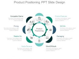 Product Positioning Ppt Slide Design