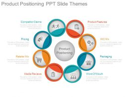Product Positioning Ppt Slide Themes