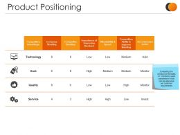 Product Positioning Presentation Graphics