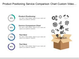 Product Positioning Service Comparison Chart Custom Video Production