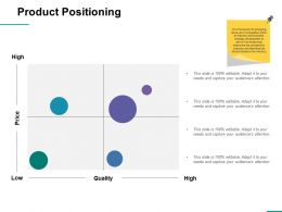 Product Positioning Slide2 Ppt Professional Demonstration