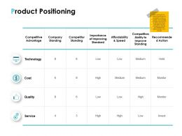 Product Positioning Technology Ppt Powerpoint Presentation Infographic Template Vector