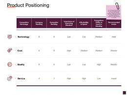 Product Positioning Technology Ppt Powerpoint Presentation Portfolio Show