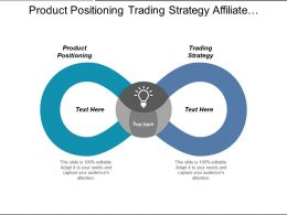 Product Positioning Trading Strategy Affiliate Marketing Competitive Intelligence Cpb