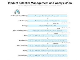 Product Potential Management And Analysis Plan
