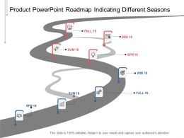 product_powerpoint_roadmap_indicating_different_seasons_Slide01