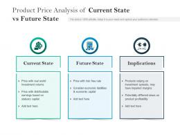 Product Price Analysis Of Current State Vs Future State