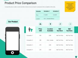 Product Price Comparison Criteria Ppt Powerpoint Presentation Icon Slide Download