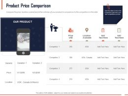 Product Price Comparison Ppt Powerpoint Presentation Gallery Templates