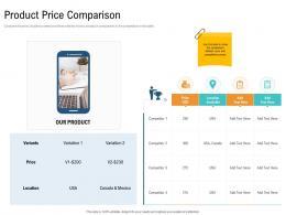 Product Price Comparison Unique Selling Proposition Of Product Ppt Elements