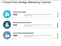 Product Price Strategy Maintaining Customer Relations Customer Requirement Management Cpb