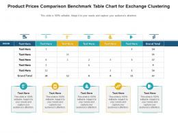 Product Prices Comparison Benchmark Table Chart For Exchange Clustering Infographic Template