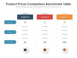 Product Prices Comparison Benchmark Table