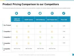 Product Pricing Comparison To Our Competitors Developing Managing Trade Marketing Plan Ppt Inspiration