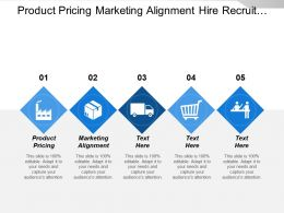 Product Pricing Marketing Alignment Hire Recruit Expanded Team