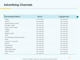 Product Pricing Strategy Advertising Channels Ppt Background
