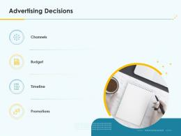Product Pricing Strategy Advertising Decisions Ppt Template