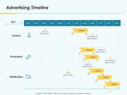 Product Pricing Strategy Advertising Timeline Ppt Graphics