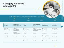 Product Pricing Strategy Category Attractive Analysis Ppt Download